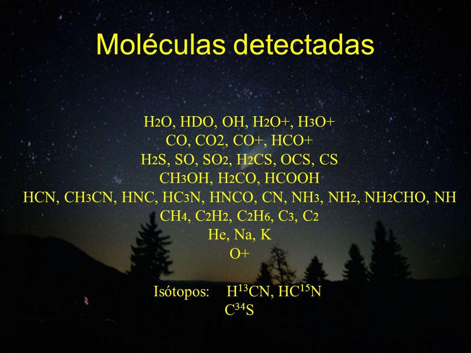 Moléculas detectadas H 2 O, HDO, OH, H 2 O+, H 3 O+ CO, CO2, CO+, HCO+ H 2 S, SO, SO 2, H 2 CS, OCS, CS CH 3 OH, H 2 CO, HCOOH HCN, CH 3 CN, HNC, HC 3