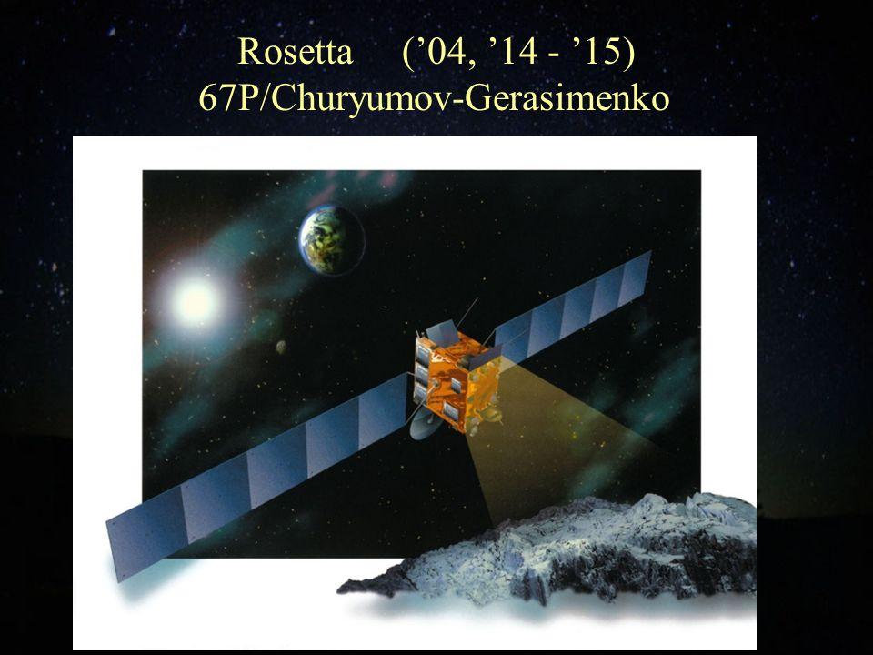 Rosetta (04, 14 - 15) 67P/Churyumov-Gerasimenko