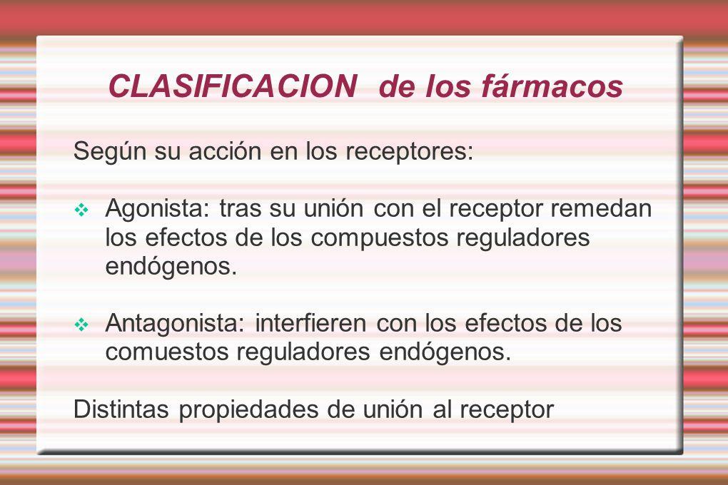 CLASIFICACION de los fármacos Según su acción en los receptores: Agonista: tras su unión con el receptor remedan los efectos de los compuestos regulad