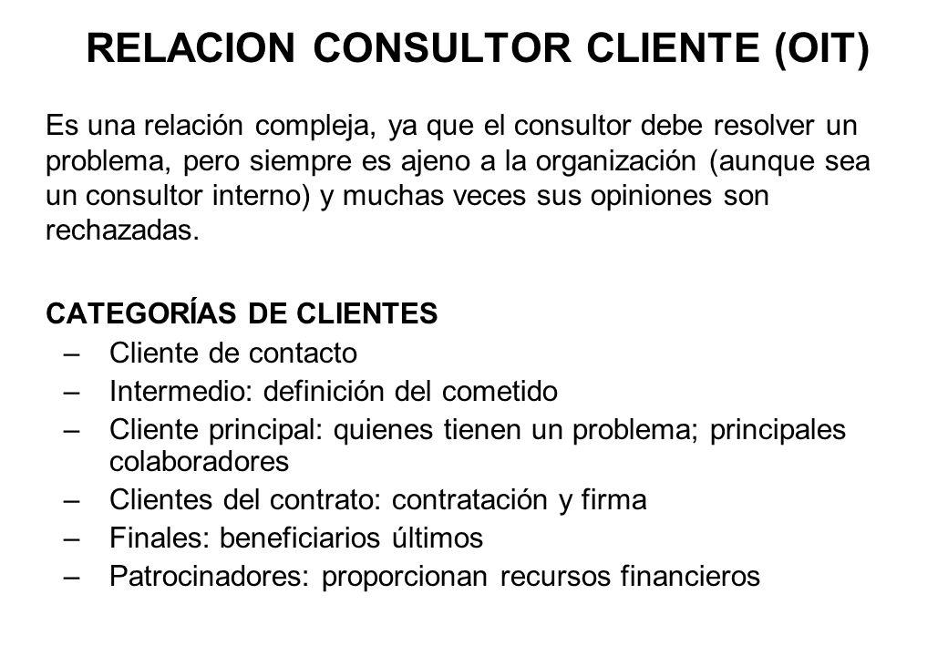 RELACION CONSULTOR CLIENTE (OIT) Es una relación compleja, ya que el consultor debe resolver un problema, pero siempre es ajeno a la organización (aun