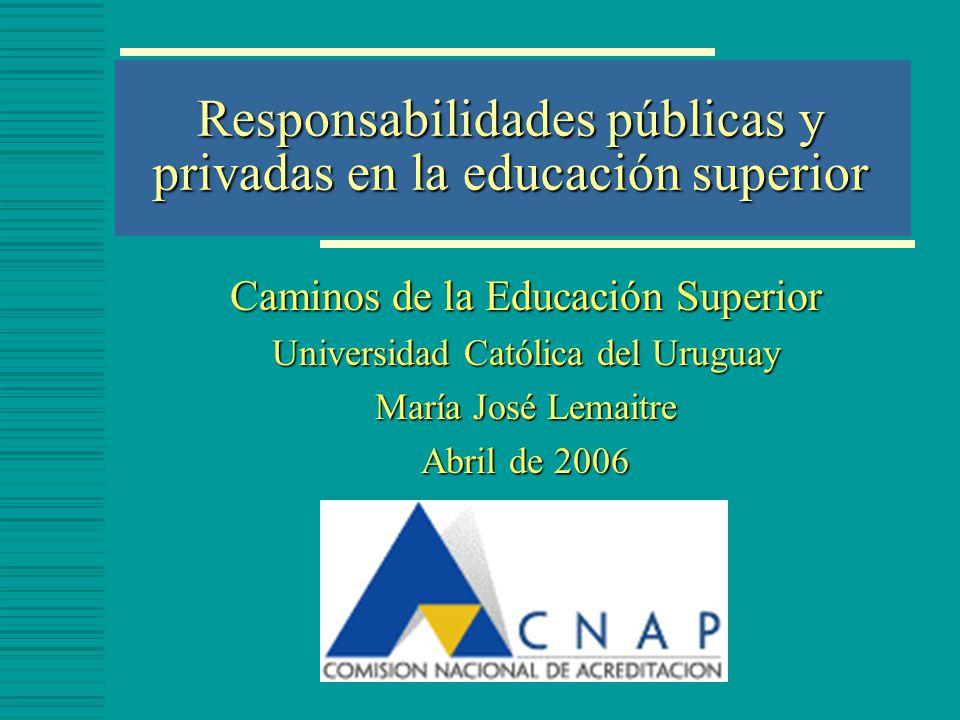 Responsabilidades públicas y privadas en la educación superior Caminos de la Educación Superior Universidad Católica del Uruguay María José Lemaitre Abril de 2006