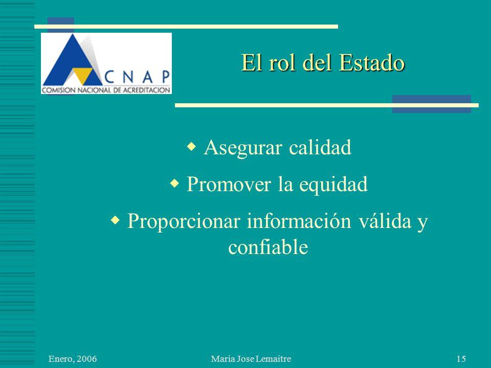 Enero, 2006 Maria Jose Lemaitre15 El rol del Estado Asegurar calidad Promover la equidad Proporcionar información válida y confiable