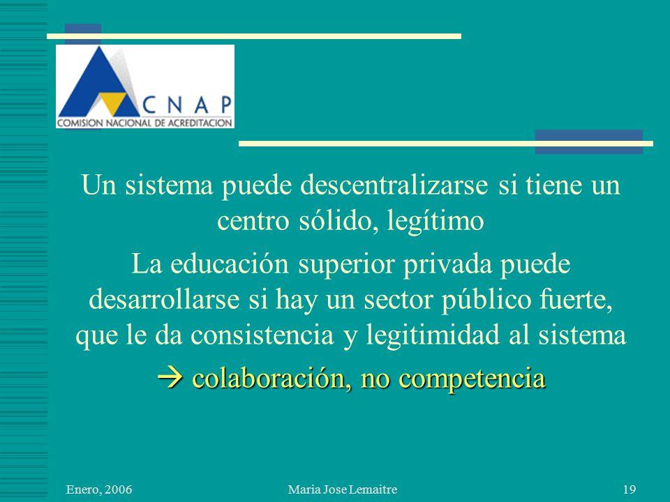 Enero, 2006 Maria Jose Lemaitre19 Un sistema puede descentralizarse si tiene un centro sólido, legítimo La educación superior privada puede desarrollarse si hay un sector público fuerte, que le da consistencia y legitimidad al sistema colaboración, no competencia colaboración, no competencia