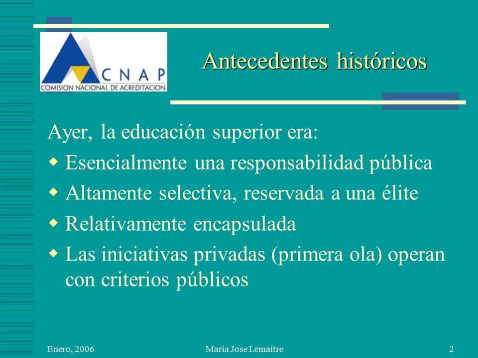 Enero, 2006 Maria Jose Lemaitre2 Antecedentes históricos Ayer, la educación superior era: Esencialmente una responsabilidad pública Altamente selectiva, reservada a una élite Relativamente encapsulada Las iniciativas privadas (primera ola) operan con criterios públicos