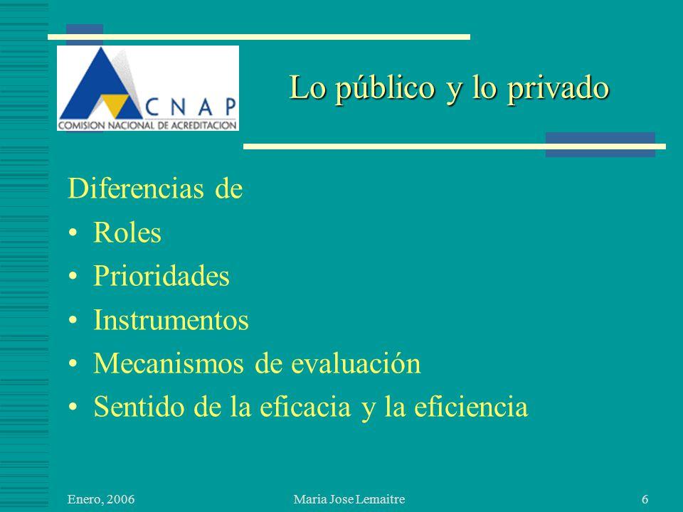 Enero, 2006 Maria Jose Lemaitre7 Areas de operación de la educación superior Desarrollo académico, producción de conocimiento, ciencia y tecnología Formación profesional Formación técnica Educación continua, como segundo piso de las anteriores