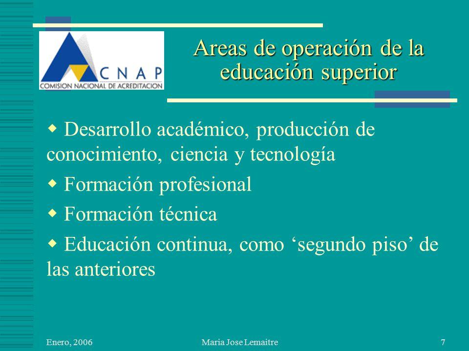 Enero, 2006 Maria Jose Lemaitre8 Mecanismos de política en la educación superior Financiamiento Regulación Información