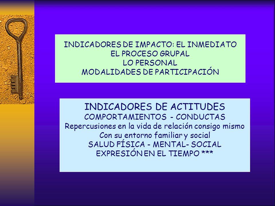 INDICADORES DE IMPACTO: EL INMEDIATO EL PROCESO GRUPAL LO PERSONAL MODALIDADES DE PARTICIPACIÓN INDICADORES DE ACTITUDES COMPORTAMIENTOS - CONDUCTAS Repercusiones en la vida de relación consigo mismo Con su entorno familiar y social SALUD FÍSICA - MENTAL- SOCIAL EXPRESIÓN EN EL TIEMPO ***