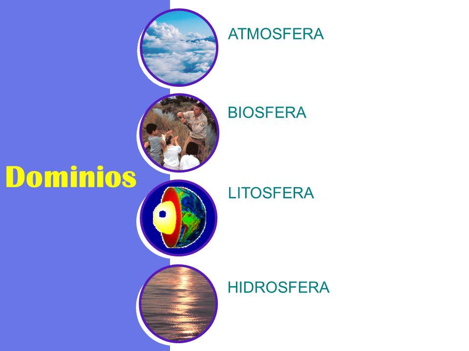 Dominios LITOSFERA ATMOSFERA BIOSFERA HIDROSFERA