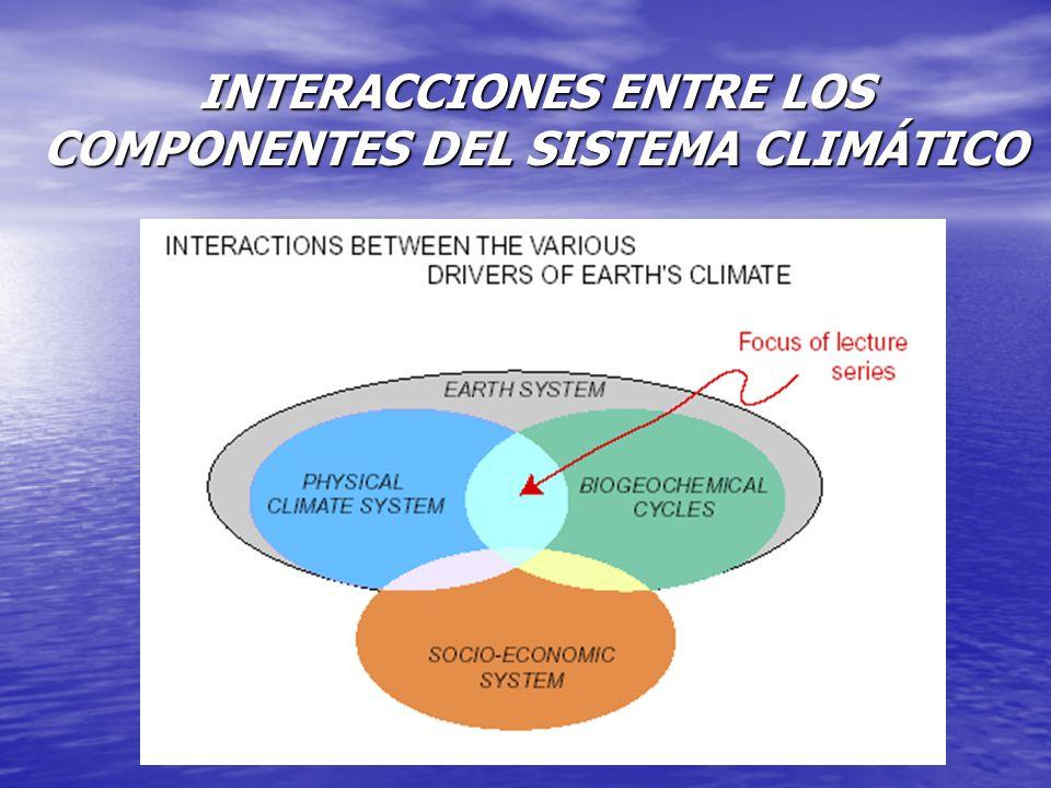 EL SISTEMA CLIMATICO TERRESTRE Y LAS INTERACCIONES