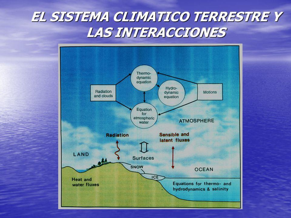 INTERACCION ENTRE EL SISTEMA CLIMATICO Y LOS CICLOS BIOGEOQUIMICOS