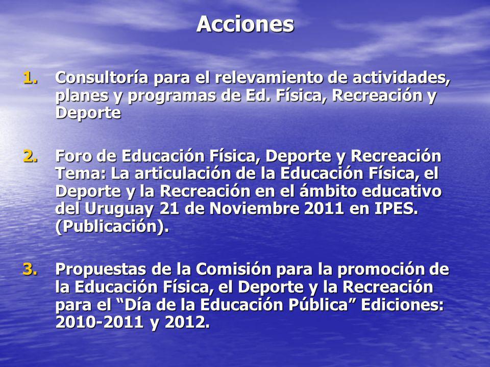 Acciones 1.Consultoría para el relevamiento de actividades, planes y programas de Ed. Física, Recreación y Deporte 2.Foro de Educación Física, Deporte
