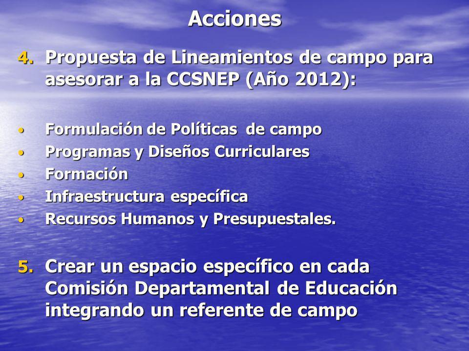 Acciones 4. Propuesta de Lineamientos de campo para asesorar a la CCSNEP (Año 2012): Formulación de Políticas de campo Formulación de Políticas de cam