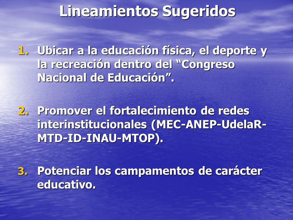 Lineamientos Sugeridos 1.Ubicar a la educación física, el deporte y la recreación dentro del Congreso Nacional de Educación. 2.Promover el fortalecimi