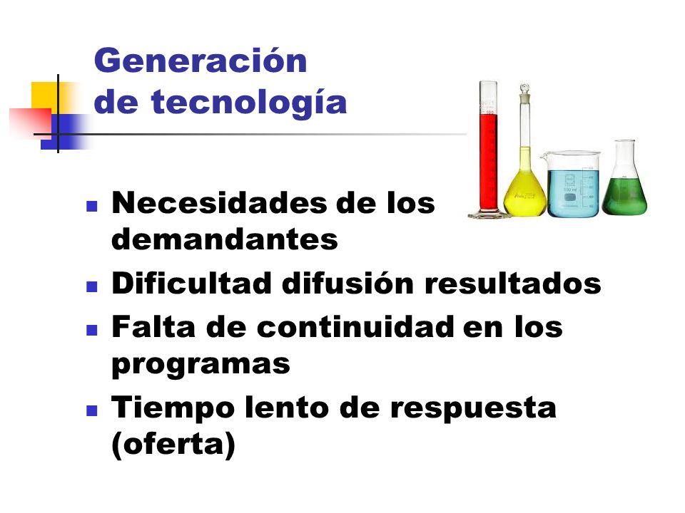 Clase 3 Sistema de Generación, Transferencia y Adopción de Tecnología