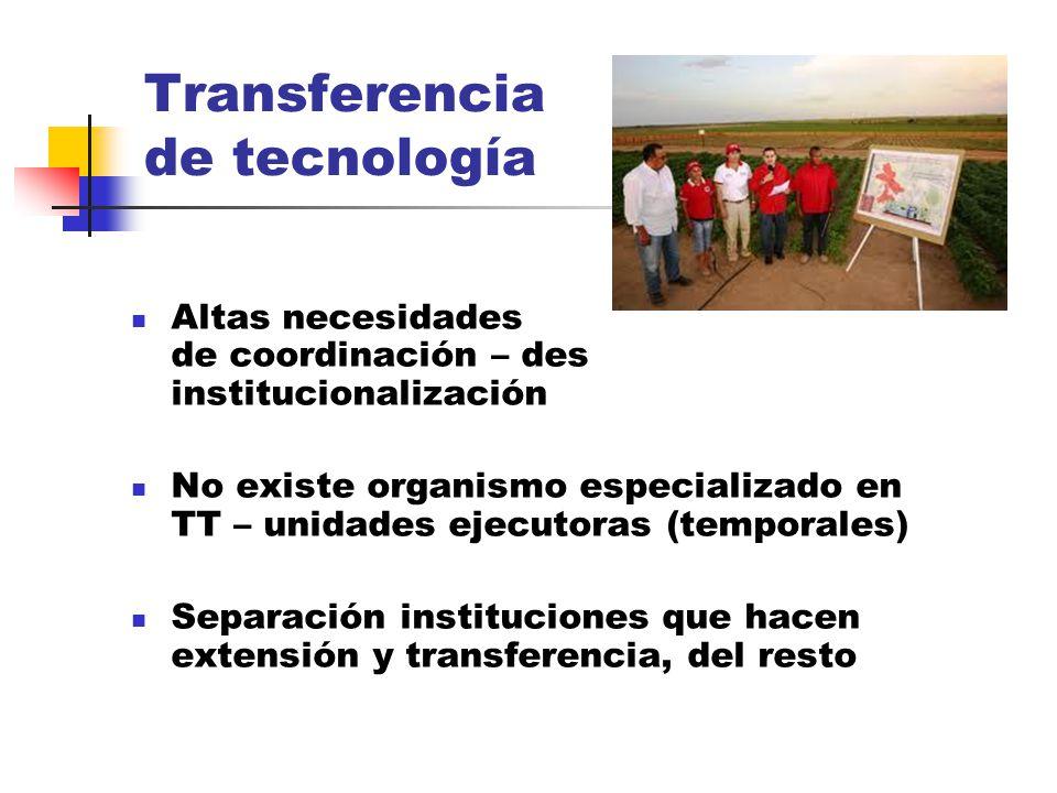 Informalidad en la coordinación Dificultad de retroalimentación Agentes institucionales y científicos descoordinados Empresas agroinductriales, agroquímicas y agroexportadoras