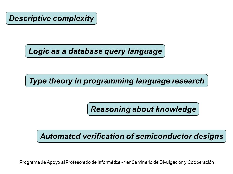 Programa de Apoyo al Profesorado de Informática - 1er Seminario de Divulgación y Cooperación Automated verification of semiconductor designs Reasoning about knowledge Type theory in programming language research Logic as a database query language Descriptive complexity
