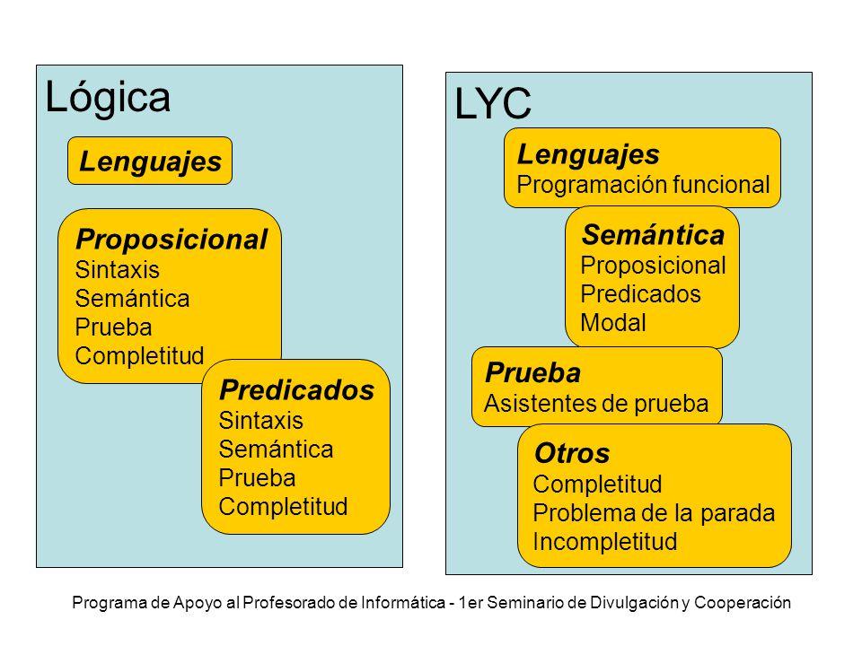 Programa de Apoyo al Profesorado de Informática - 1er Seminario de Divulgación y Cooperación Lógica Lenguajes Proposicional Sintaxis Semántica Prueba