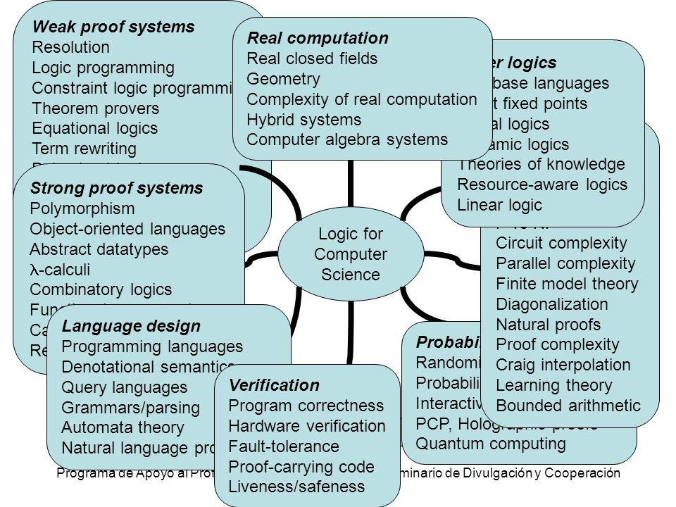 Programa de Apoyo al Profesorado de Informática - 1er Seminario de Divulgación y Cooperación All together now !!! Logic for Computer Science Strong pr