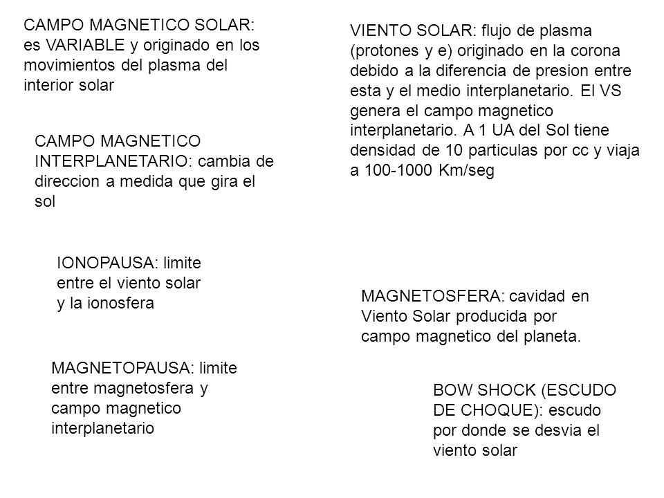 VIENTO SOLAR: flujo de plasma (protones y e) originado en la corona debido a la diferencia de presion entre esta y el medio interplanetario. El VS gen