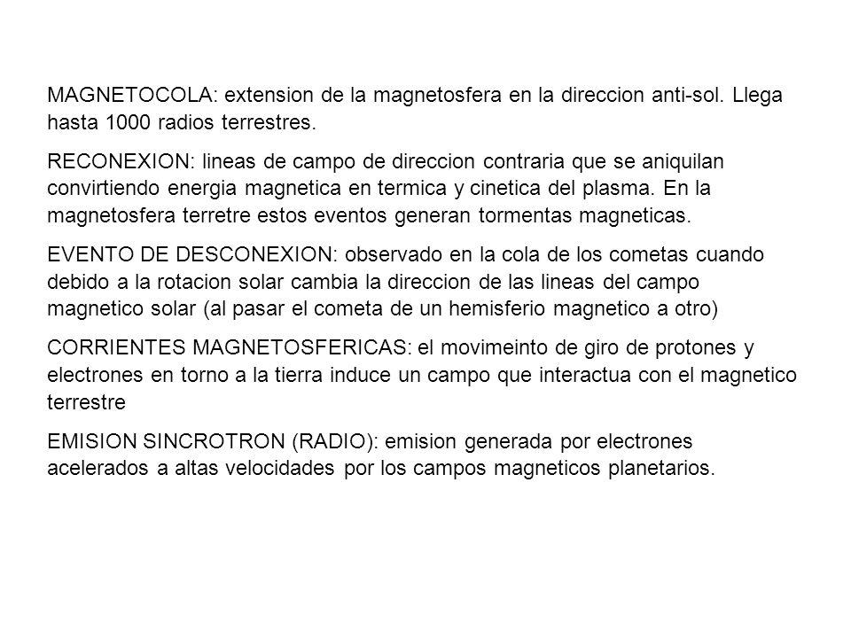 MAGNETOCOLA: extension de la magnetosfera en la direccion anti-sol. Llega hasta 1000 radios terrestres. RECONEXION: lineas de campo de direccion contr