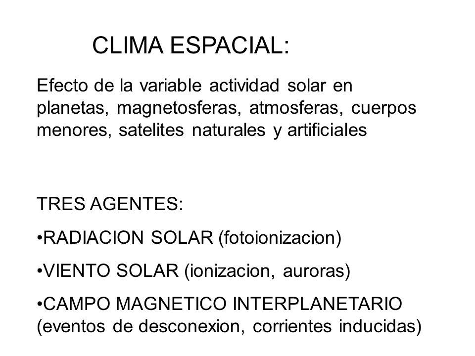 CLIMA ESPACIAL: Efecto de la variable actividad solar en planetas, magnetosferas, atmosferas, cuerpos menores, satelites naturales y artificiales TRES