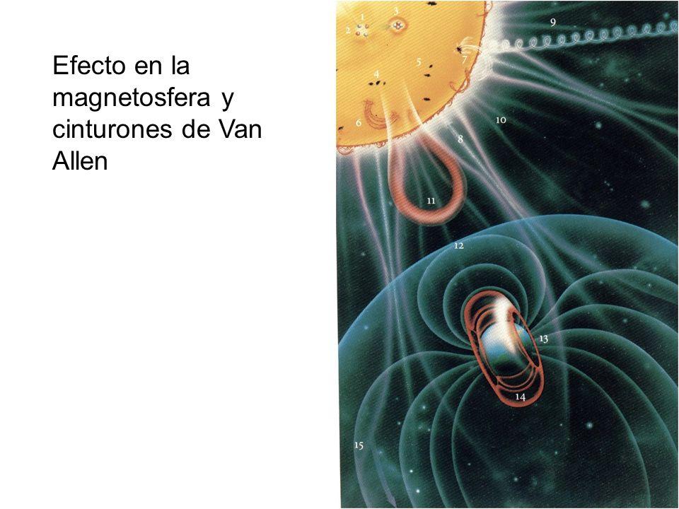 Efecto en la magnetosfera y cinturones de Van Allen