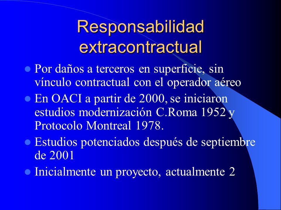 Responsabilidad extracontractual Por daños a terceros en superficie, sin vínculo contractual con el operador aéreo En OACI a partir de 2000, se inicia