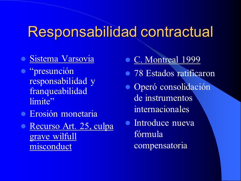 Responsabilidad contractual Sistema Varsovia presunción responsabilidad y franqueabilidad límite Erosión monetaria Recurso Art. 25, culpa grave wilful