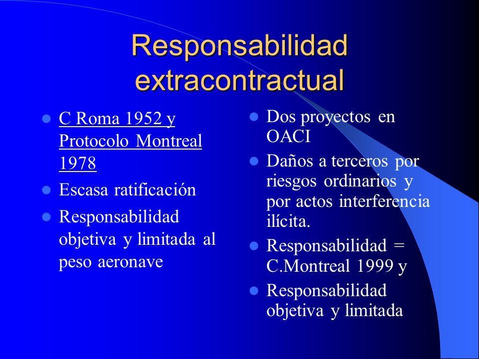 Responsabilidad extracontractual C Roma 1952 y Protocolo Montreal 1978 Escasa ratificación Responsabilidad objetiva y limitada al peso aeronave Dos pr