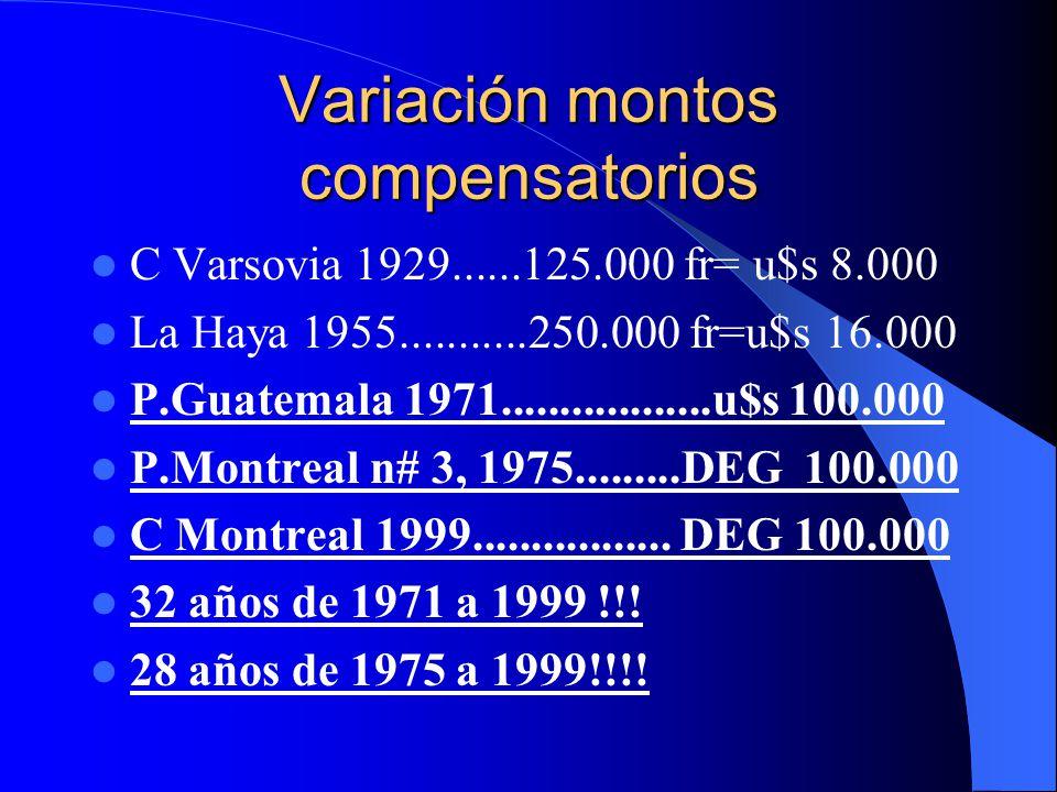 Variación montos compensatorios C Varsovia 1929......125.000 fr= u$s 8.000 La Haya 1955...........250.000 fr=u$s 16.000 P.Guatemala 1971..............