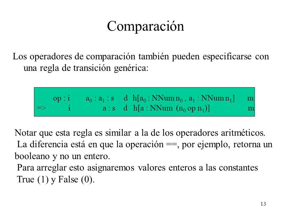 12 Instrucciones aritméticas La ejecución de cualquiera de los operadores binarios aritméticos puede especificarse por medio de una regla de transición de la siguiente forma: op : i a 0 : a 1 : s d h[a 0 : NNum n 0, a 1 : NNum n 1 ] m => i a : s d h[a : NNum (n 0 op n 1 )] m La instrucción Neg, por otro lado, niega el número que se encuentra en el tope del stack, por lo que tiene la siguiente regla de transición: Neg : i a : s d h[a : NNum n] m => i a : s d h[a : NNum (- n)] m