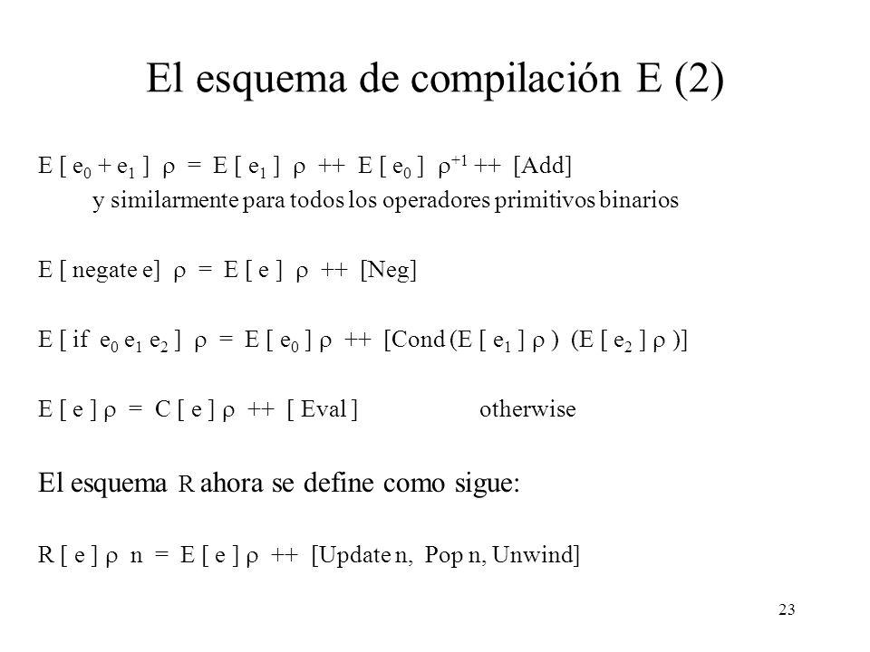 22 El esquema de compilación E E [ e ] compila código que evalúa una expresión e a WHNF en el environment, dejando un puntero a la expresión en el tope del stack.