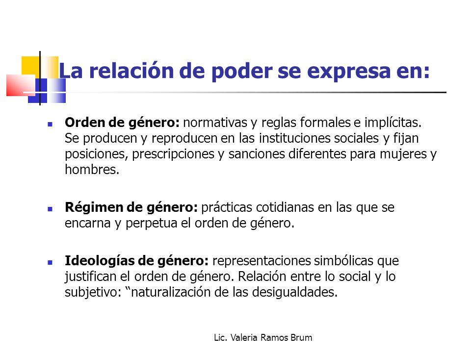 Lic. Valeria Ramos Brum La relación de poder se expresa en: Orden de género: normativas y reglas formales e implícitas. Se producen y reproducen en la