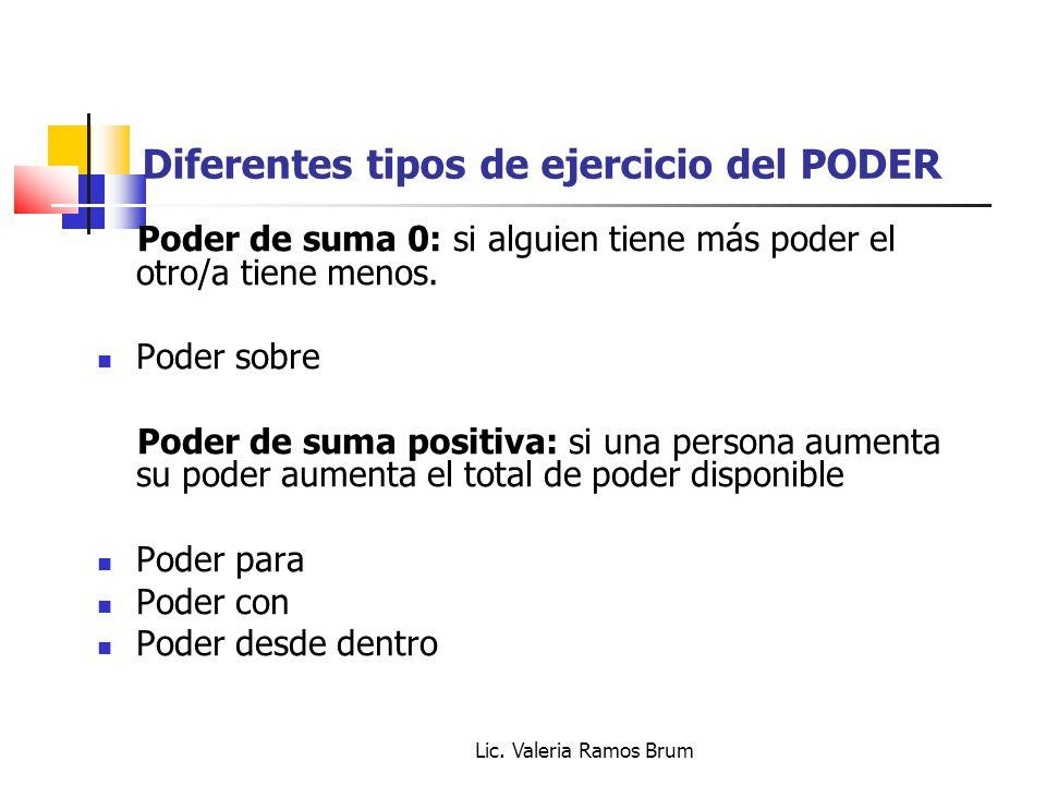 Lic. Valeria Ramos Brum Diferentes tipos de ejercicio del PODER Poder de suma 0: si alguien tiene más poder el otro/a tiene menos. Poder sobre Poder d