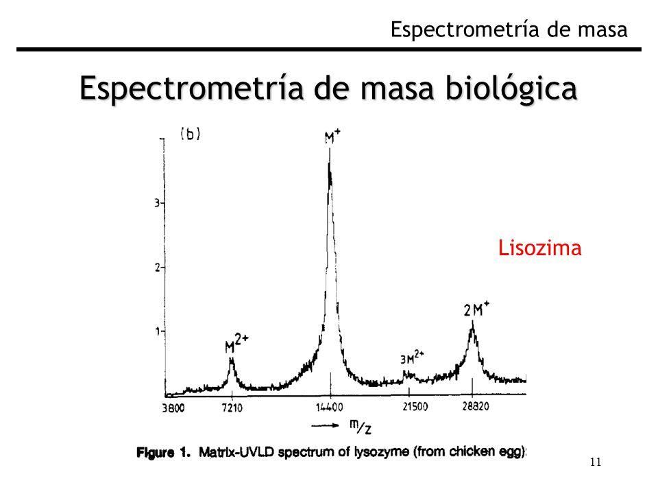 11 Espectrometría de masa Espectrometría de masa biológica Lisozima
