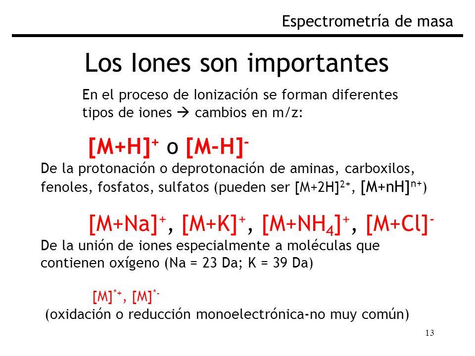 13 Los Iones son importantes Espectrometría de masa [M+Na] +, [M+K] +, [M+NH 4 ] +, [M+Cl] - De la unión de iones especialmente a moléculas que contienen oxígeno (Na = 23 Da; K = 39 Da) [M+H] + o [M-H] - De la protonación o deprotonación de aminas, carboxilos, fenoles, fosfatos, sulfatos (pueden ser [M+2H] 2+, [M+nH] n+ ) En el proceso de Ionización se forman diferentes tipos de iones cambios en m/z: [M] *+, [M] *- (oxidación o reducción monoelectrónica-no muy común)