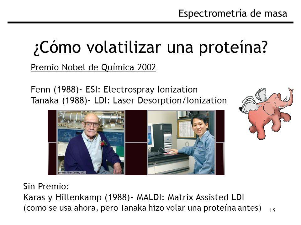 15 ¿Cómo volatilizar una proteína.