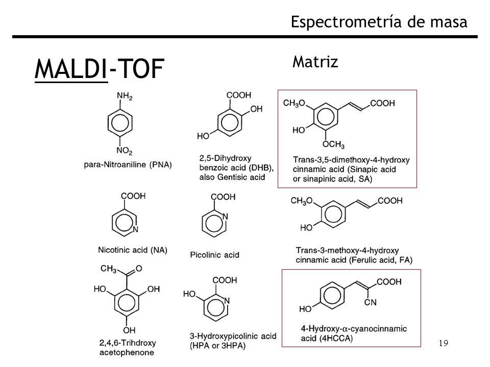 19 MALDI-TOF Espectrometría de masa Matriz