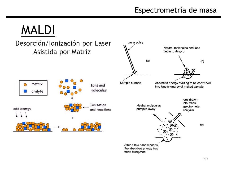 20 MALDI Espectrometría de masa Desorción/Ionización por Laser Asistida por Matriz