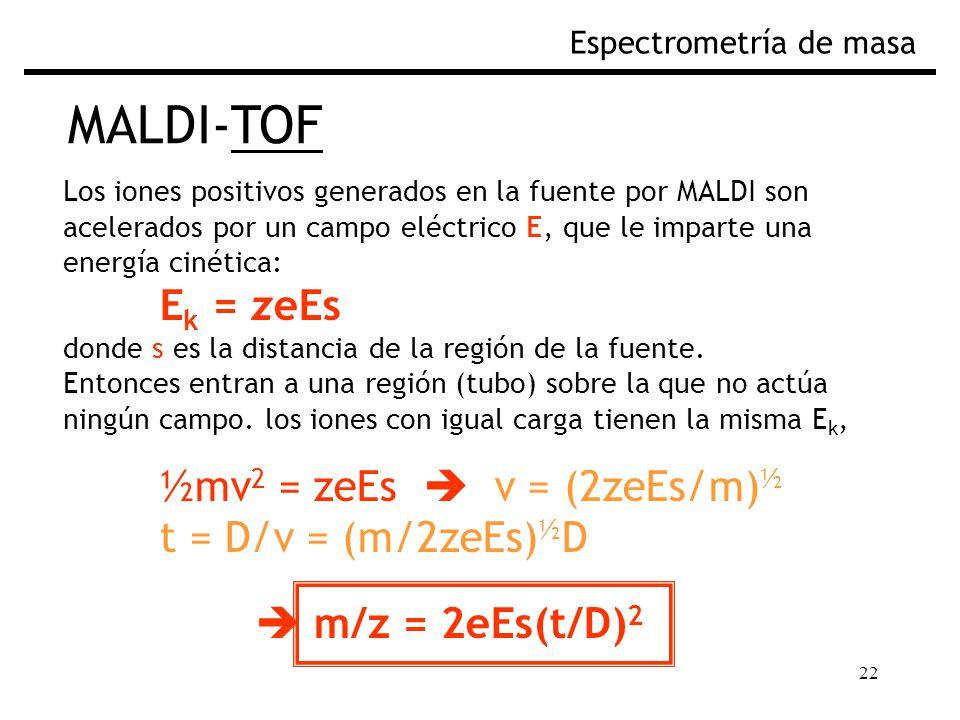 22 MALDI-TOF Espectrometría de masa Los iones positivos generados en la fuente por MALDI son acelerados por un campo eléctrico E, que le imparte una energía cinética: E k = zeEs donde s es la distancia de la región de la fuente.