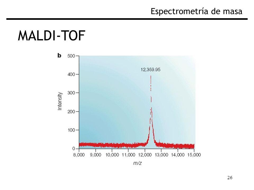 26 MALDI-TOF Espectrometría de masa
