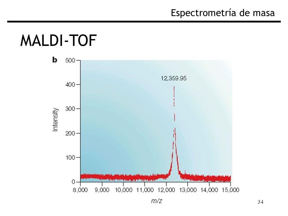 34 MALDI-TOF Espectrometría de masa