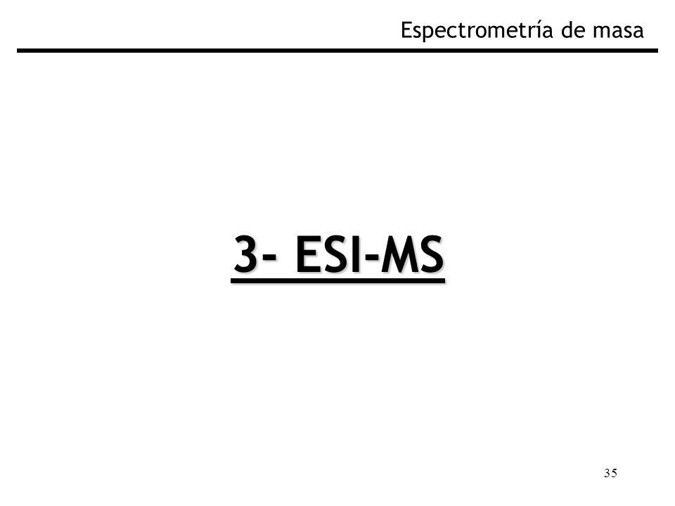 35 3- ESI-MS Espectrometría de masa
