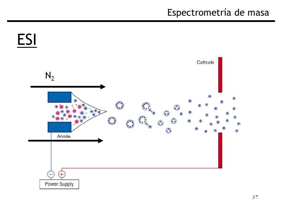 37 Espectrometría de masa ESI N2N2