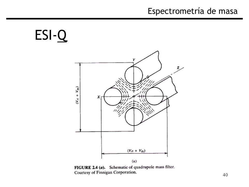 40 ESI-Q Espectrometría de masa