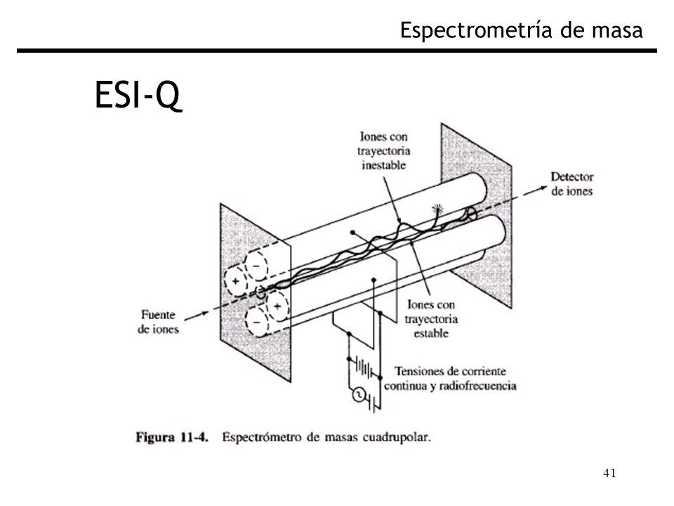 41 ESI-Q Espectrometría de masa