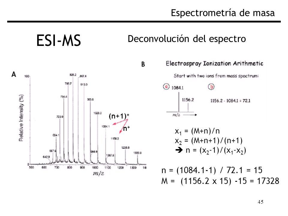 45 ESI-MS Espectrometría de masa Deconvolución del espectro x 1 = (M+n)/n x 2 = (M+n+1)/(n+1) n = (x 2 -1)/(x 1 -x 2 ) n = (1084.1-1) / 72.1 = 15 M = (1156.2 x 15) -15 = 17328 n+n+ (n+1) +