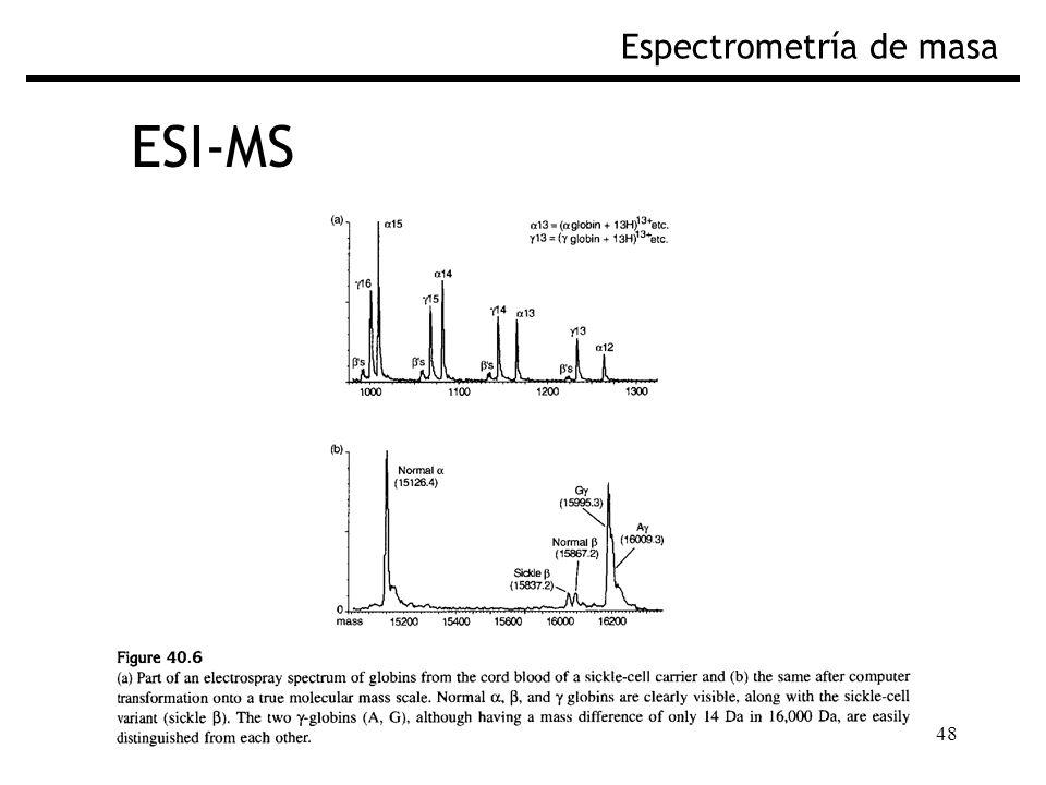 48 ESI-MS Espectrometría de masa