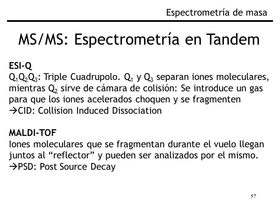 57 MS/MS: Espectrometría en Tandem Espectrometría de masa ESI-Q Q 1 Q 2 Q 3 : Triple Cuadrupolo.