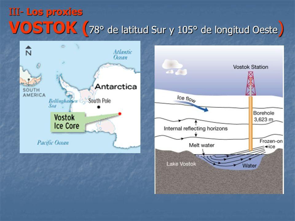 III- Los proxies El modelado de los fenómenos climáticos es tremendamente complejo, debiéndose tener en cuenta factores tales como corrientes marinas,